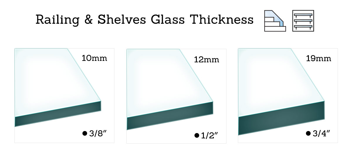 Pleasing Glass Thickness Exploring Glass Options Luxuryglassny Home Interior And Landscaping Ferensignezvosmurscom