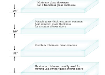 Common door thickness exterior door thickness for Thickness of glass wall for exterior